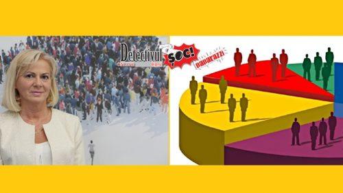Doar ALDE a CRESCUT în sondaje. SONDAJ în șapte județe MARI din România. Rezultate SURPRINZĂTOARE pentru partide