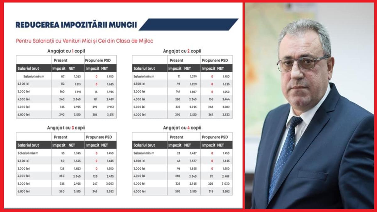 """Gheorghe Șimon, deputat: """"SUSȚIN REDUCEREA IMPOZITĂRII MUNCII"""""""